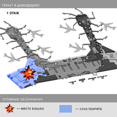схема аэропорта домодедово впп